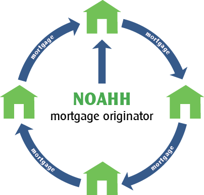 mortgage originator infographic-01