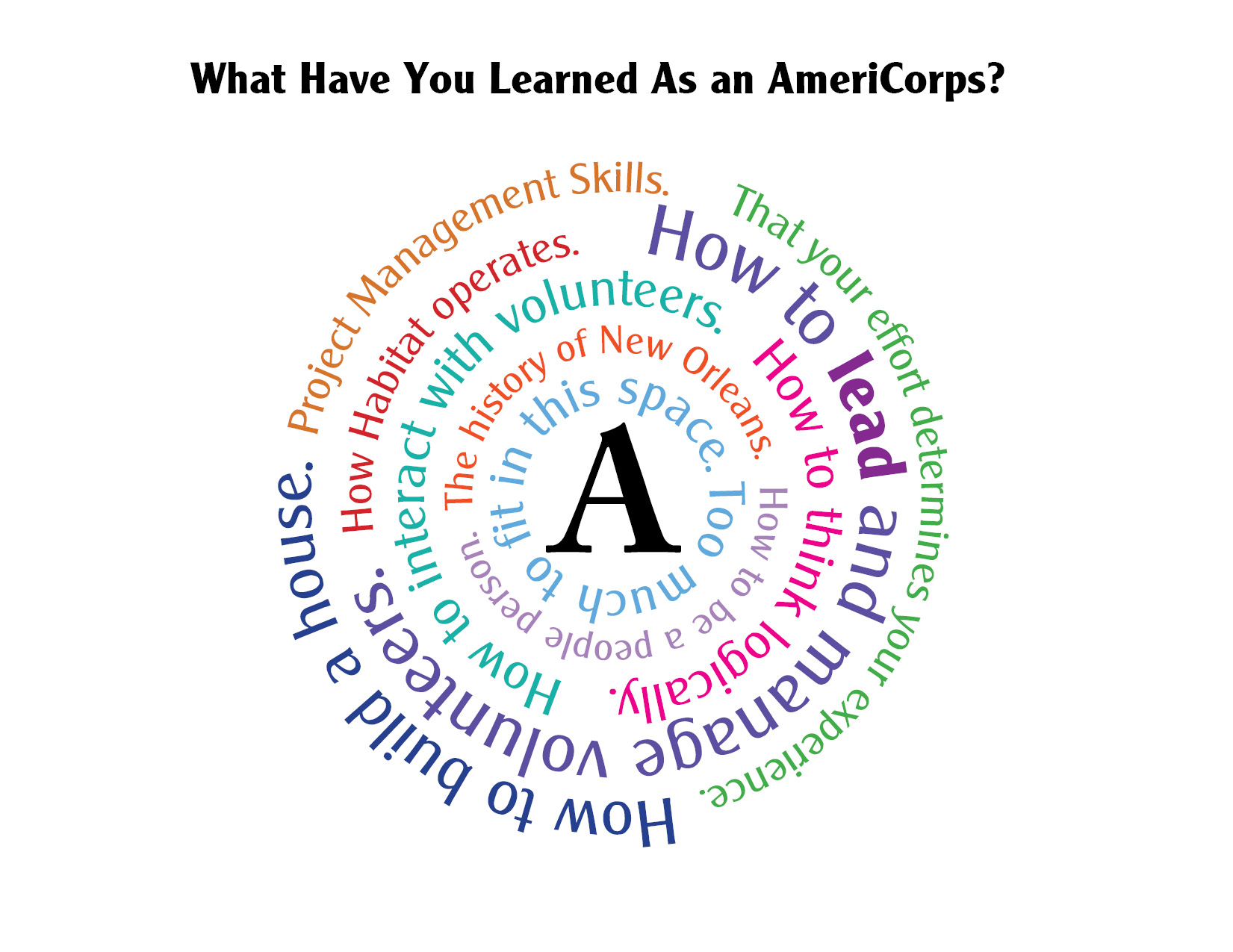 Americorps text graphics2